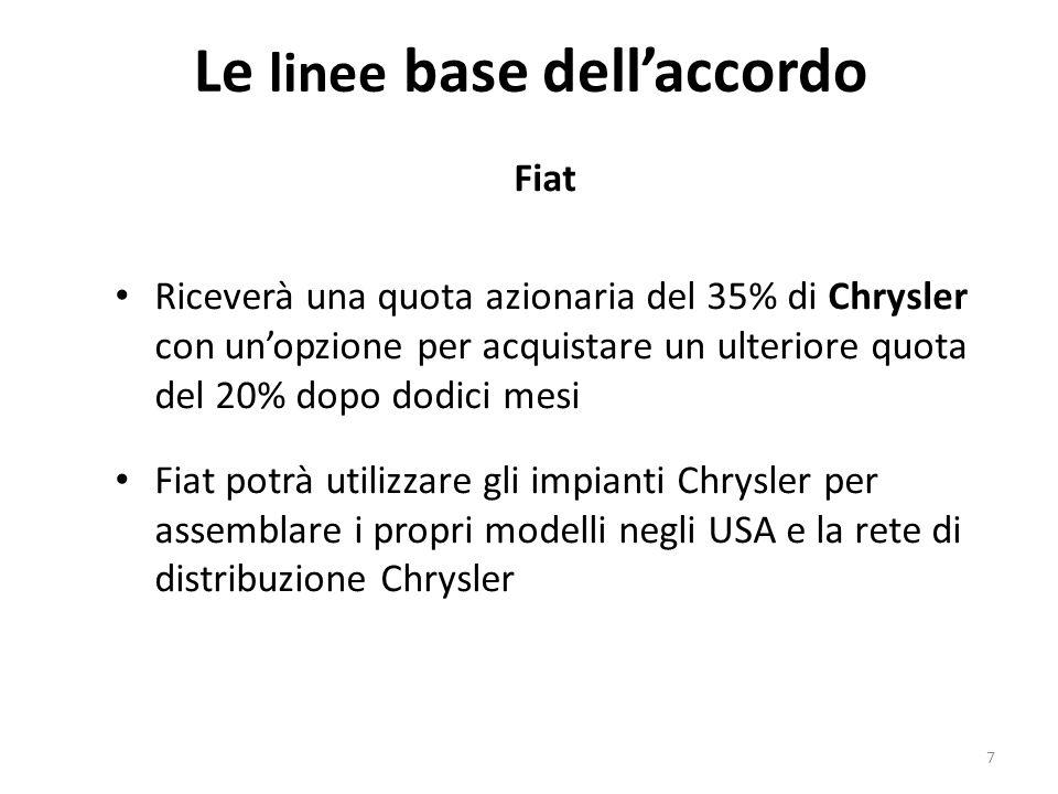 Le linee base dellaccordo Fiat Riceverà una quota azionaria del 35% di Chrysler con unopzione per acquistare un ulteriore quota del 20% dopo dodici me