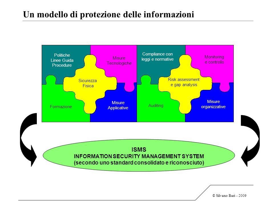 © Silvano Bari - 2009 Classificazione e misure di protezione dati ISMS INFORMATION SECURITY MANAGEMENT SYSTEM (secondo uno standard consolidato e rico