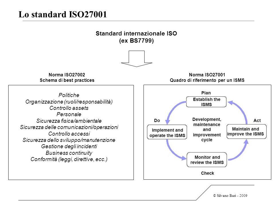 © Silvano Bari - 2009 Politiche Organizzazione (ruoli/responsabilità) Controllo assets Personale Sicurezza fisica/ambientale Sicurezza delle comunicaz