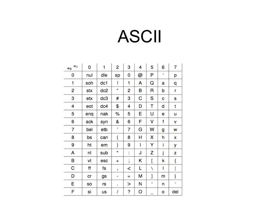 Rappresentazione di suoni (3) Campionamento dellaudio ad intervalli di tempo fissi tempo Ogni campione viene rappresentato con un numero finito di bit (quantizzazione)