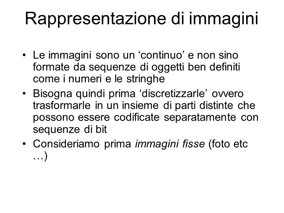 Rappresentazione di immagini (2) Immagini bitmap : 1.