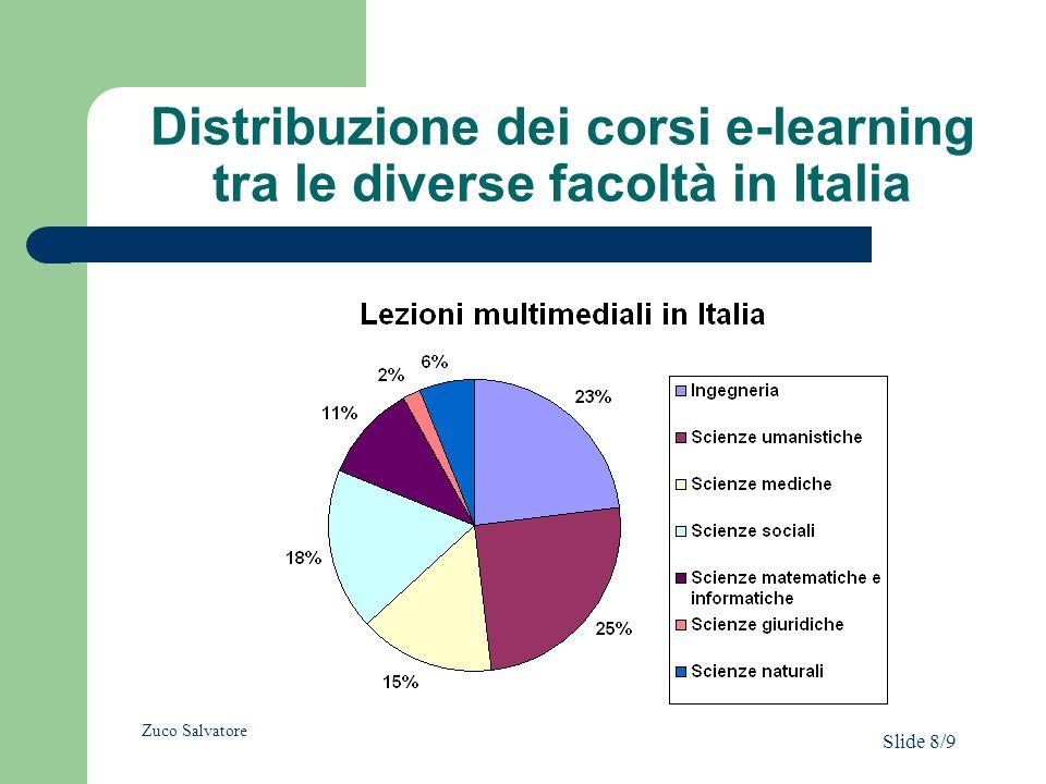 Distribuzione dei corsi e-learning tra le diverse facoltà in Italia Slide 8/9 Zuco Salvatore
