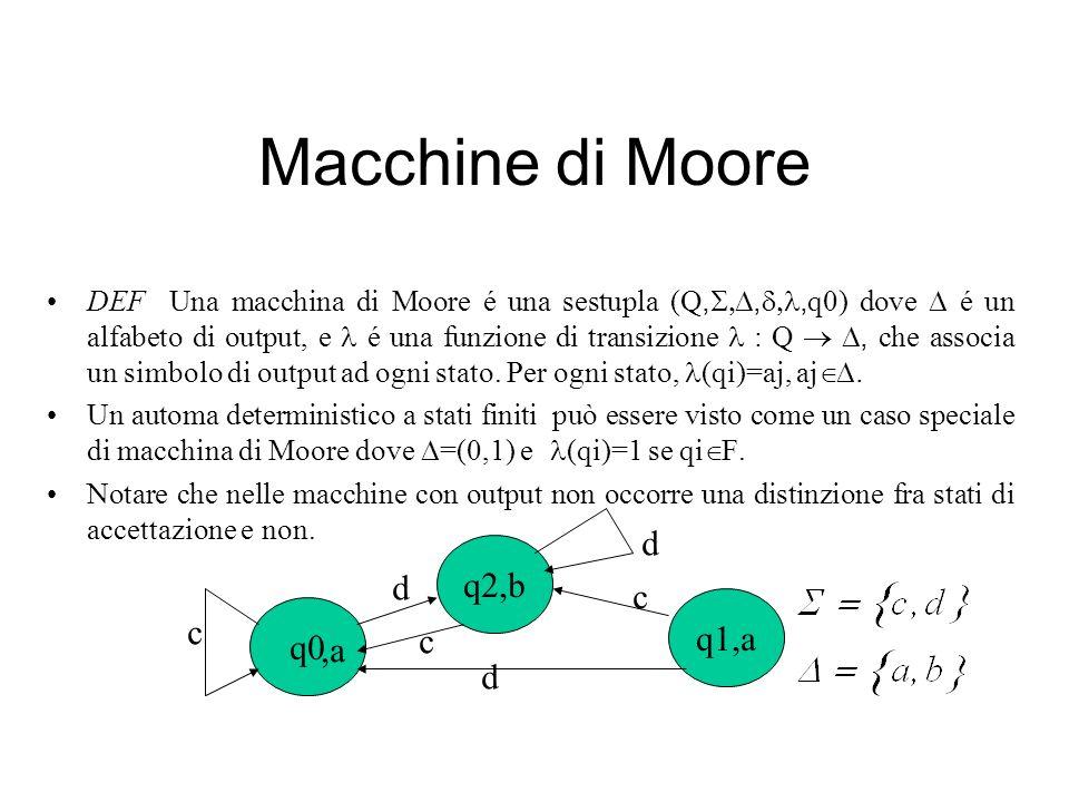 Macchine di Moore DEF Una macchina di Moore é una sestupla (Q,,, q0) dove é un alfabeto di output, e é una funzione di transizione : Q, che associa un