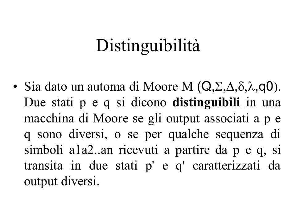 Distinguibilità Sia dato un automa di Moore M (Q,,,q0 ). Due stati p e q si dicono distinguibili in una macchina di Moore se gli output associati a p