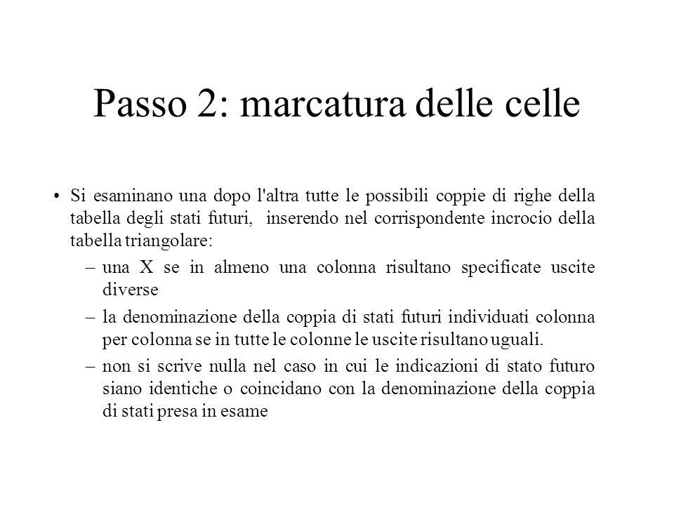 Passo 2: marcatura delle celle Si esaminano una dopo l'altra tutte le possibili coppie di righe della tabella degli stati futuri, inserendo nel corris