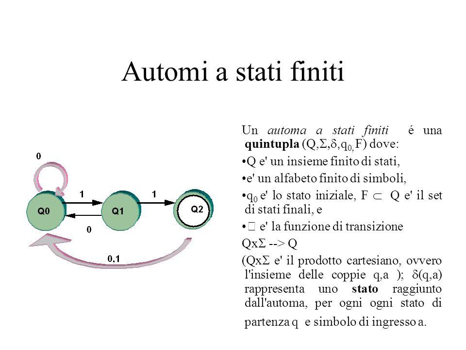 Automi a stati finiti Un automa a stati finiti é una quintupla (Q,, q 0, F) dove: Q e' un insieme finito di stati, e' un alfabeto finito di simboli, q