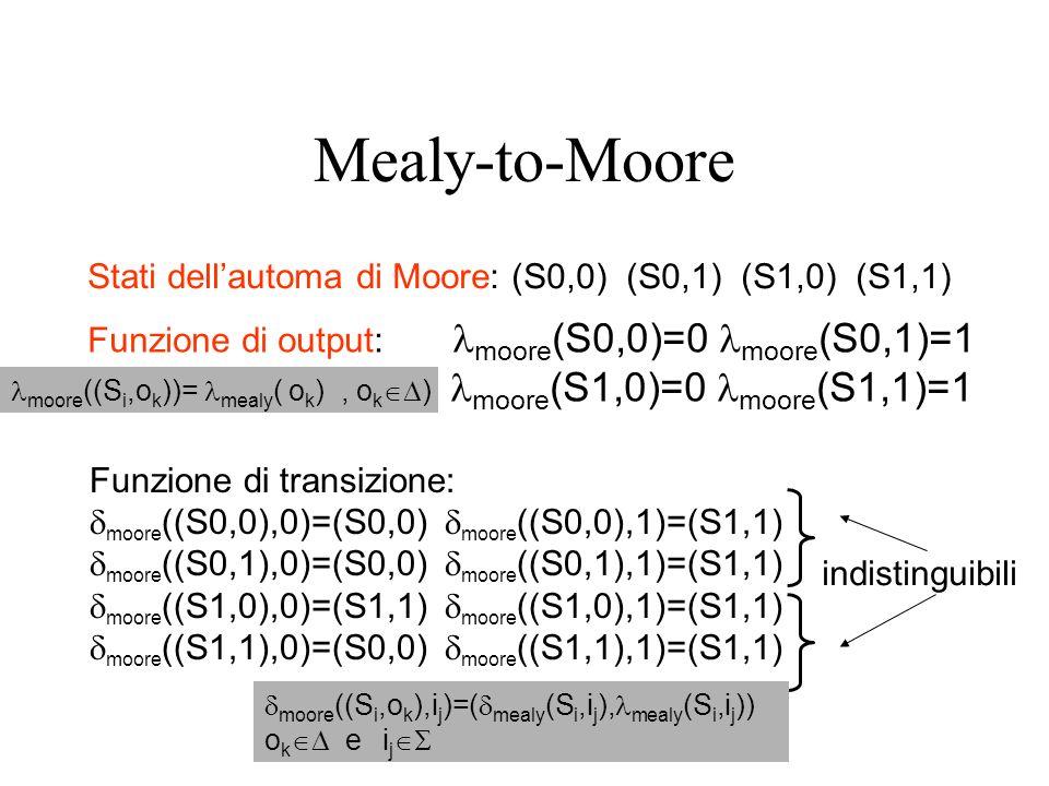 Mealy-to-Moore Stati dellautoma di Moore: (S0,0) (S0,1) (S1,0) (S1,1) Funzione di output: moore (S0,0)=0 moore (S0,1)=1 moore (S1,0)=0 moore (S1,1)=1