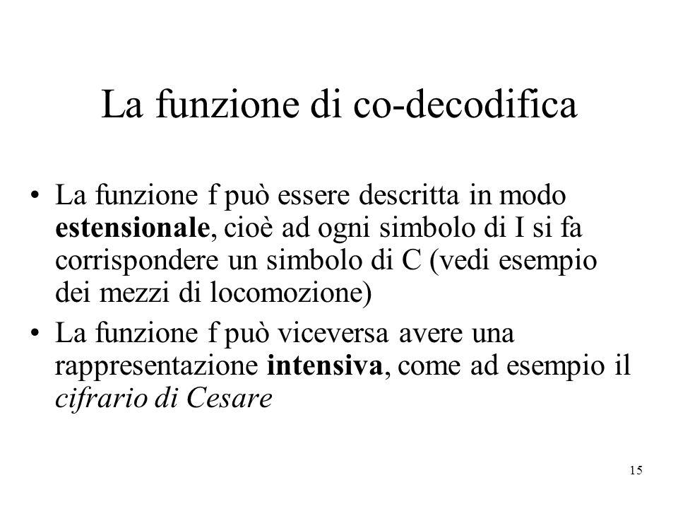 15 La funzione di co-decodifica La funzione f può essere descritta in modo estensionale, cioè ad ogni simbolo di I si fa corrispondere un simbolo di C