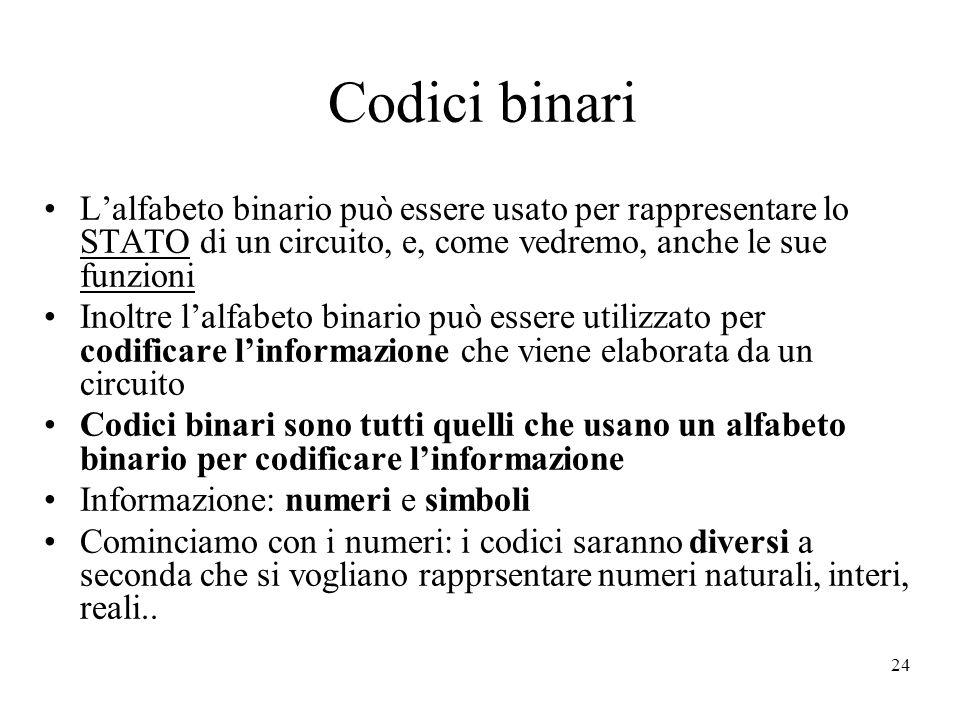 24 Codici binari Lalfabeto binario può essere usato per rappresentare lo STATO di un circuito, e, come vedremo, anche le sue funzioni Inoltre lalfabet