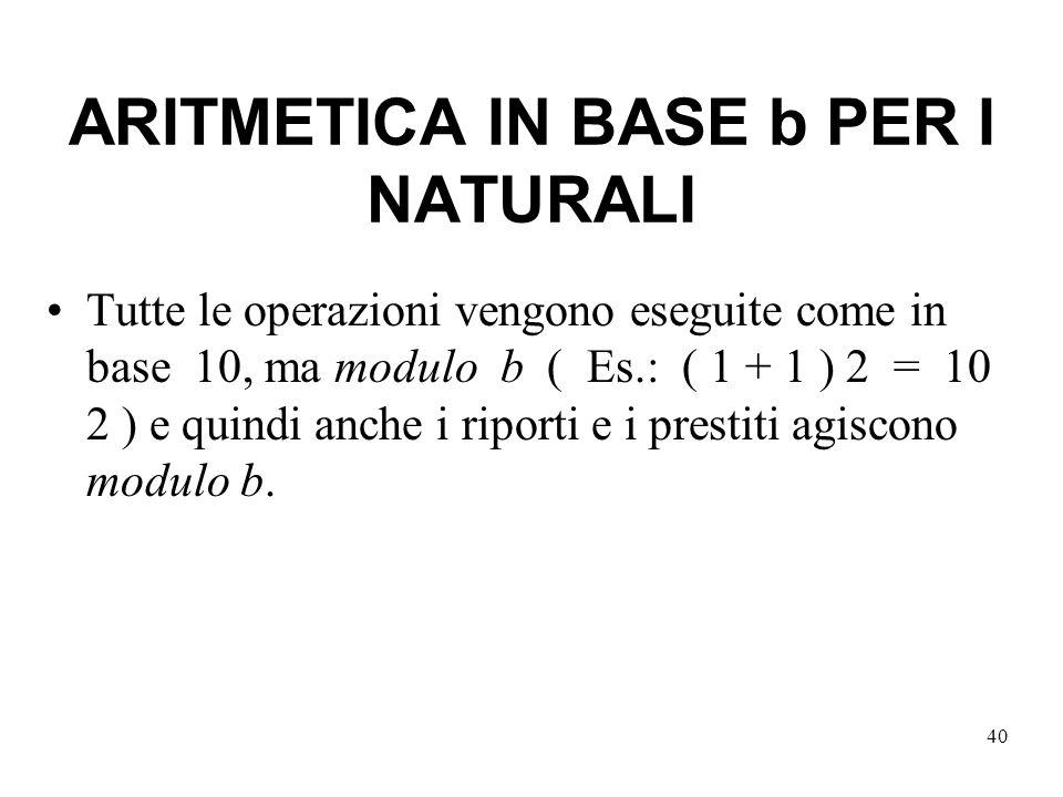 40 ARITMETICA IN BASE b PER I NATURALI Tutte le operazioni vengono eseguite come in base 10, ma modulo b ( Es.: ( 1 + 1 ) 2 = 10 2 ) e quindi anche i