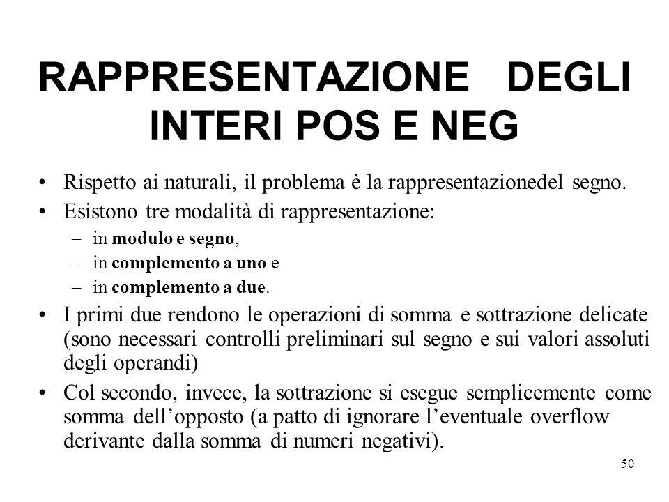 50 RAPPRESENTAZIONE DEGLI INTERI POS E NEG Rispetto ai naturali, il problema è la rappresentazionedel segno. Esistono tre modalità di rappresentazione