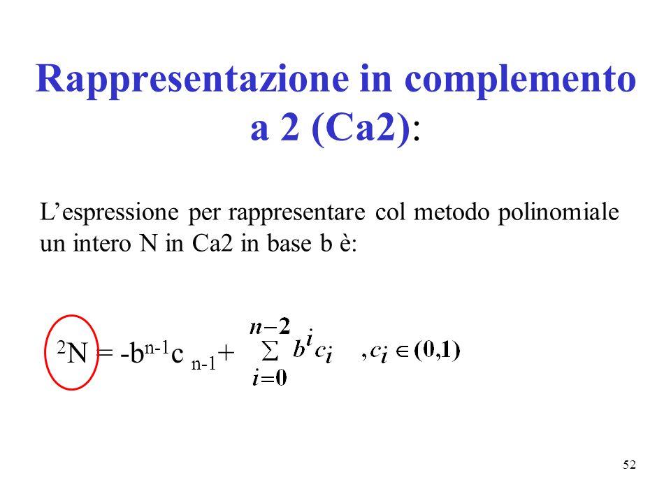 52 Rappresentazione in complemento a 2 (Ca2): 2 N = -b n-1 c n-1 + Lespressione per rappresentare col metodo polinomiale un intero N in Ca2 in base b