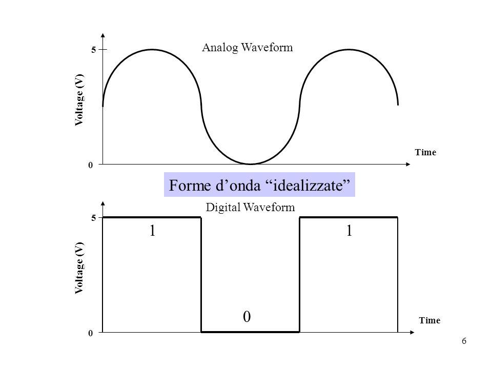 17 Criteri di valutazione di una codifica Economicità: sono considerate migliori rispetto a questa caratteristica le codifiche che utilizzano pochi simboli.