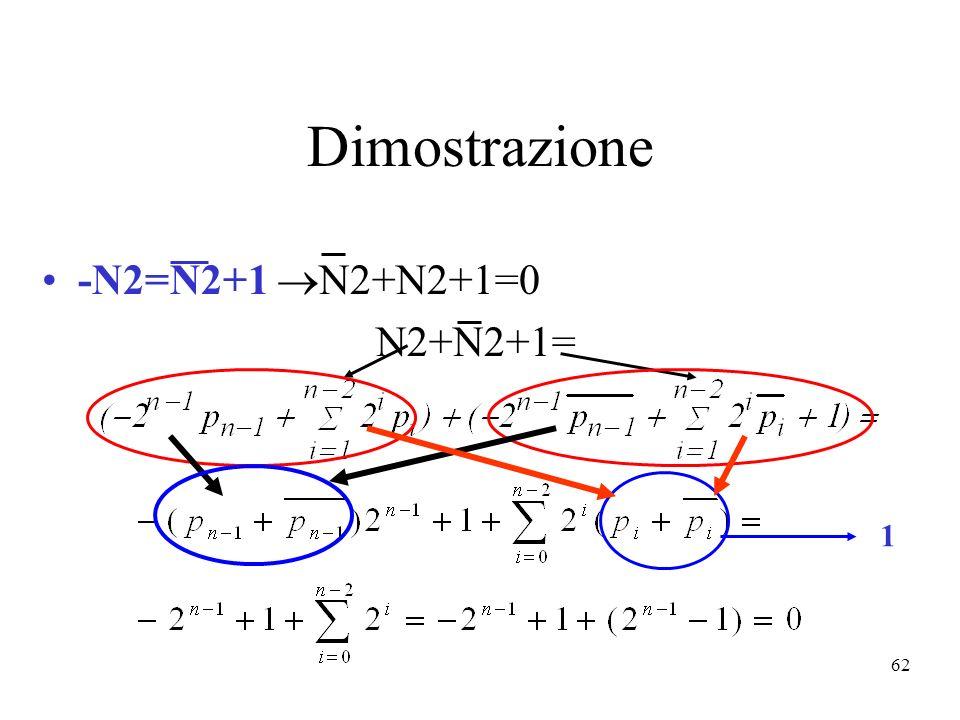 62 Dimostrazione -N2=N2+1 N2+N2+1=0 N2+N2+1= 1