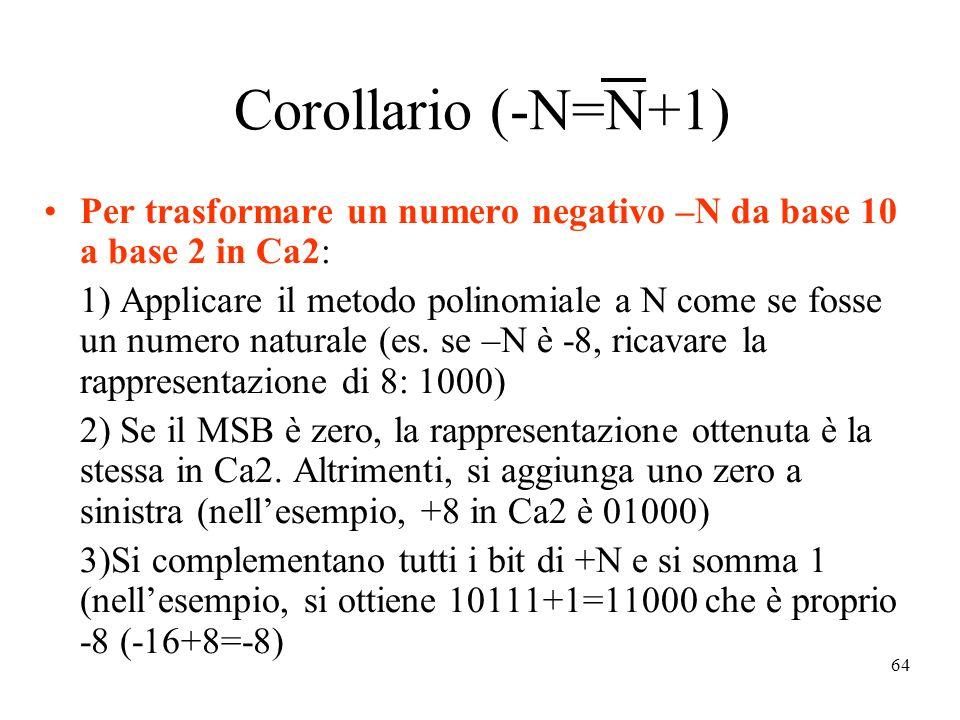 64 Corollario (-N=N+1) Per trasformare un numero negativo –N da base 10 a base 2 in Ca2: 1) Applicare il metodo polinomiale a N come se fosse un numer