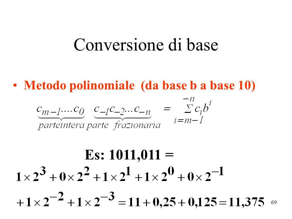 69 Conversione di base Metodo polinomiale (da base b a base 10) Es: 1011,011 =
