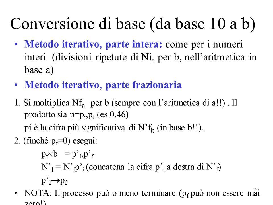70 Conversione di base (da base 10 a b) Metodo iterativo, parte intera: come per i numeri interi (divisioni ripetute di Ni a per b, nellaritmetica in