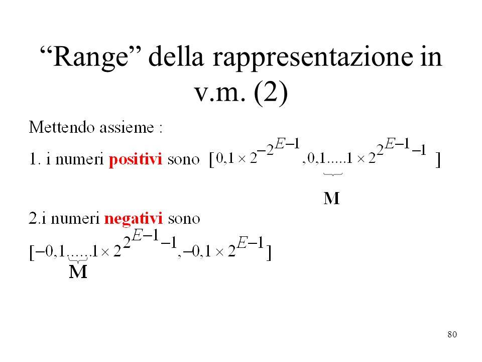 80 Range della rappresentazione in v.m. (2)