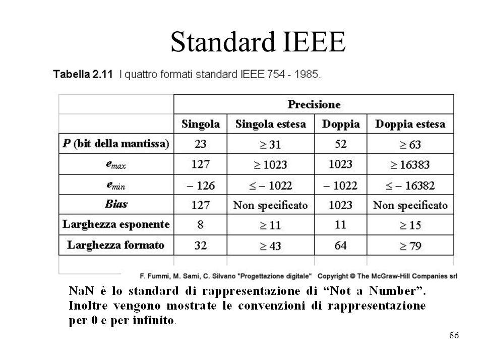 86 Standard IEEE