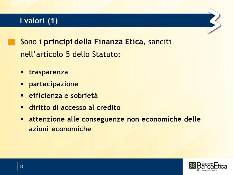10 I valori (1) Sono i principi della Finanza Etica, sanciti nellarticolo 5 dello Statuto: trasparenza partecipazione efficienza e sobrietà diritto di accesso al credito attenzione alle conseguenze non economiche delle azioni economiche