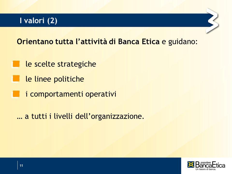 11 I valori (2) Orientano tutta lattività di Banca Etica e guidano: le scelte strategiche le linee politiche i comportamenti operativi … a tutti i livelli dellorganizzazione.