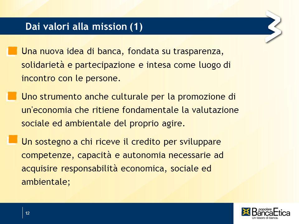 12 Dai valori alla mission (1) Una nuova idea di banca, fondata su trasparenza, solidarietà e partecipazione e intesa come luogo di incontro con le persone.