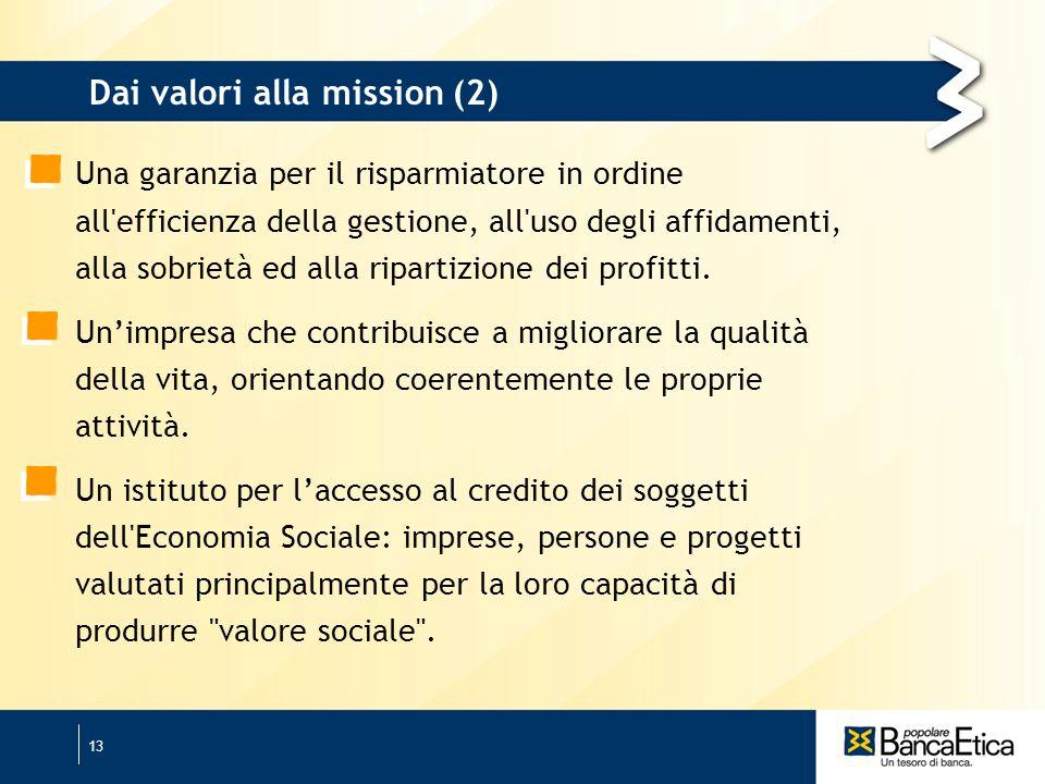 13 Dai valori alla mission (2) Una garanzia per il risparmiatore in ordine all efficienza della gestione, all uso degli affidamenti, alla sobrietà ed alla ripartizione dei profitti.