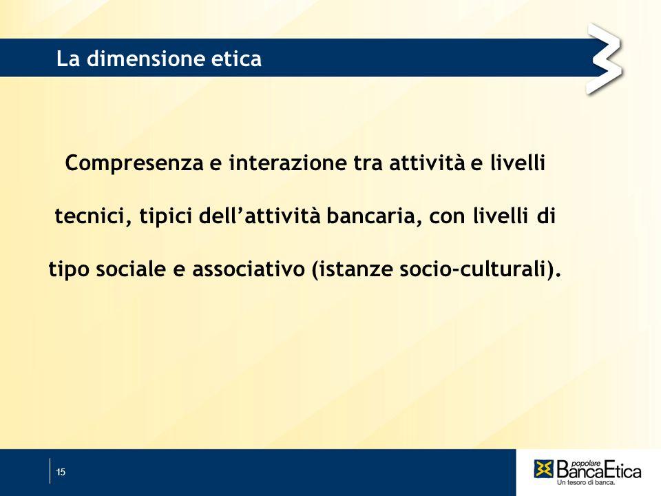 15 Compresenza e interazione tra attività e livelli tecnici, tipici dellattività bancaria, con livelli di tipo sociale e associativo (istanze socio-culturali).