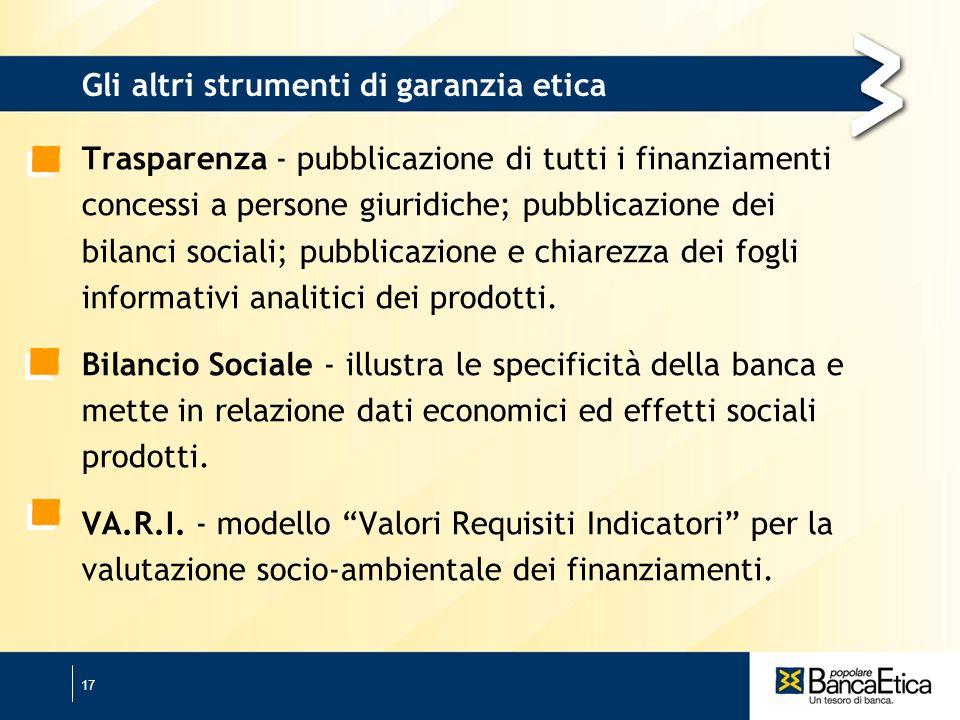 17 Gli altri strumenti di garanzia etica Trasparenza - pubblicazione di tutti i finanziamenti concessi a persone giuridiche; pubblicazione dei bilanci sociali; pubblicazione e chiarezza dei fogli informativi analitici dei prodotti.