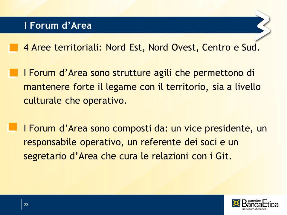 23 I Forum dArea 4 Aree territoriali: Nord Est, Nord Ovest, Centro e Sud.