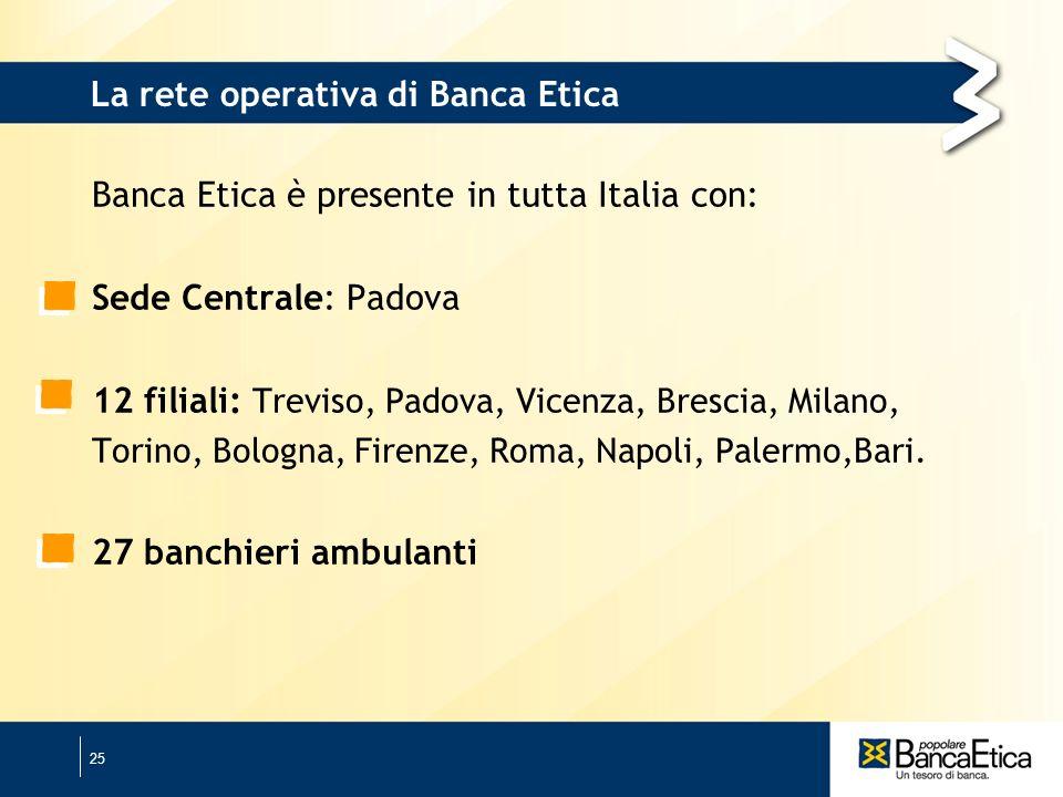 25 La rete operativa di Banca Etica Banca Etica è presente in tutta Italia con: Sede Centrale: Padova 12 filiali: Treviso, Padova, Vicenza, Brescia, Milano, Torino, Bologna, Firenze, Roma, Napoli, Palermo,Bari.