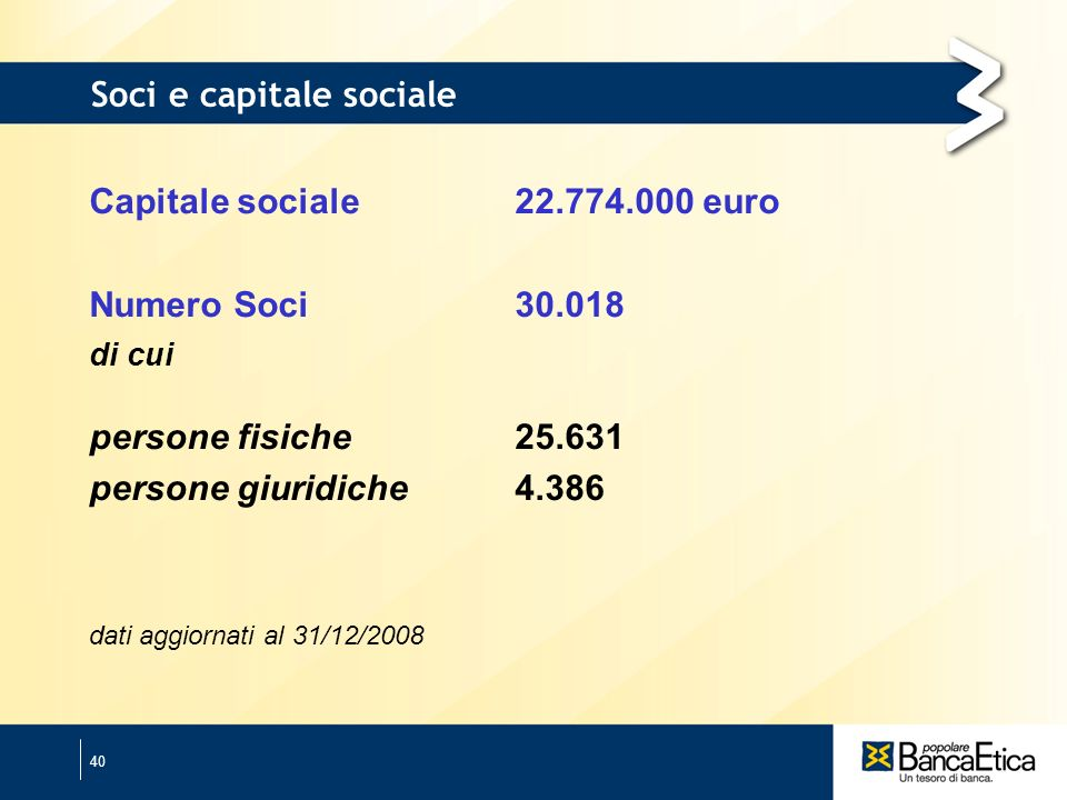 40 Soci e capitale sociale Capitale sociale22.774.000 euro Numero Soci30.018 di cui persone fisiche25.631 persone giuridiche4.386 dati aggiornati al 31/12/2008