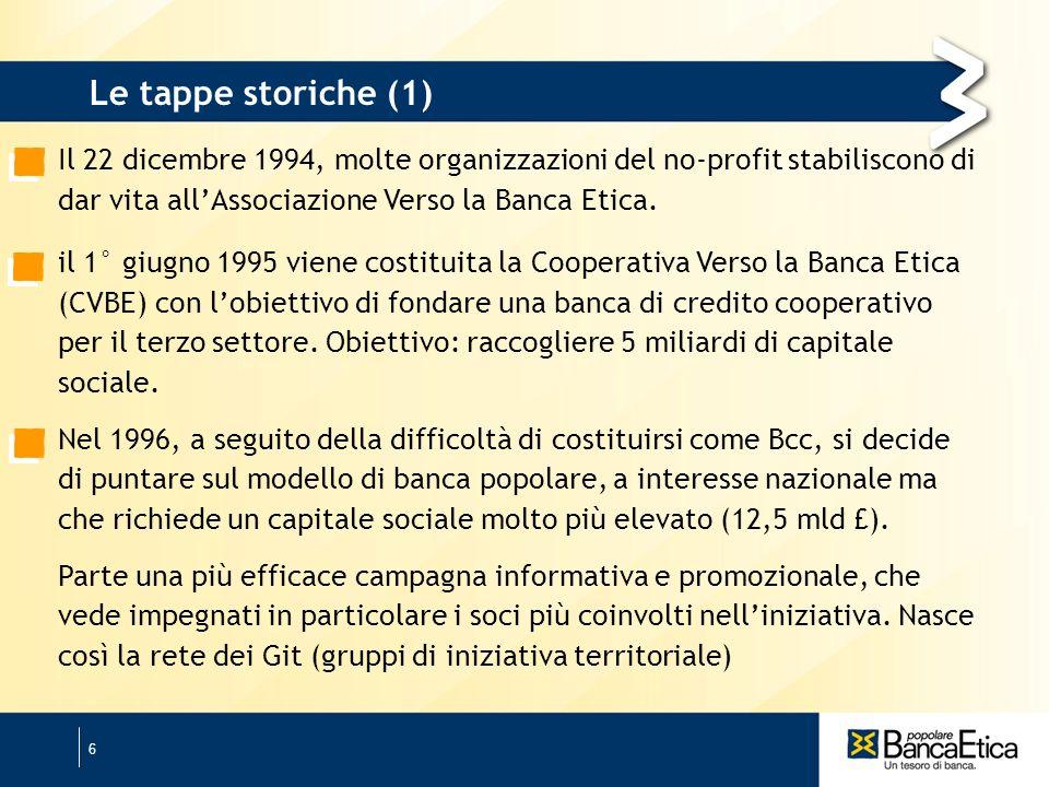 6 Il 22 dicembre 1994, molte organizzazioni del no-profit stabiliscono di dar vita allAssociazione Verso la Banca Etica.