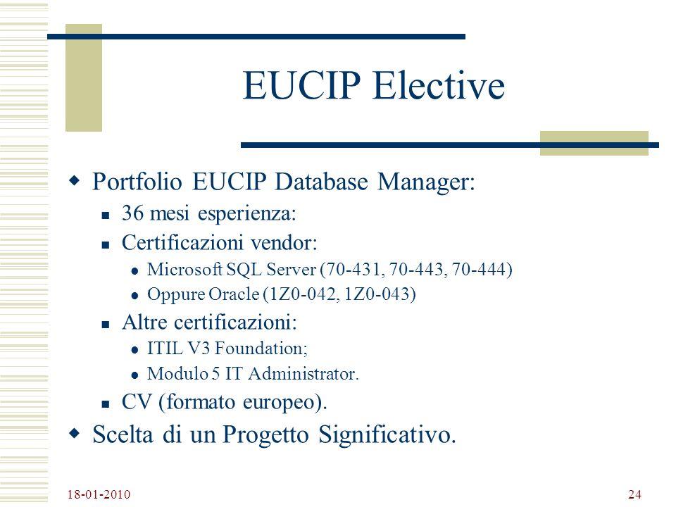 18-01-2010 24 EUCIP Elective Portfolio EUCIP Database Manager: 36 mesi esperienza: Certificazioni vendor: Microsoft SQL Server (70-431, 70-443, 70-444