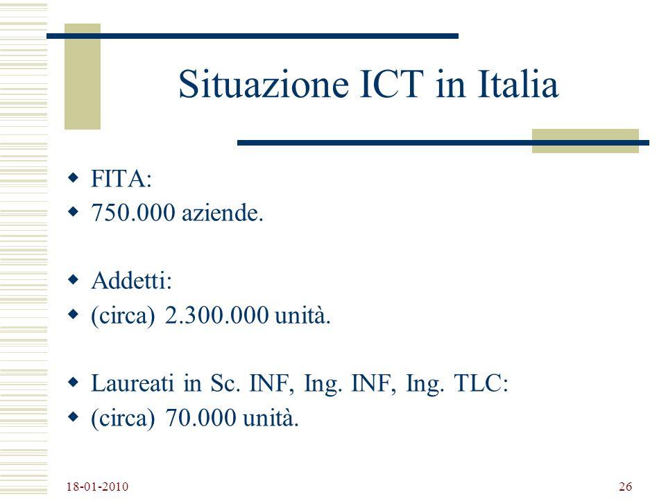 18-01-2010 26 Situazione ICT in Italia FITA: 750.000 aziende. Addetti: (circa) 2.300.000 unità. Laureati in Sc. INF, Ing. INF, Ing. TLC: (circa) 70.00