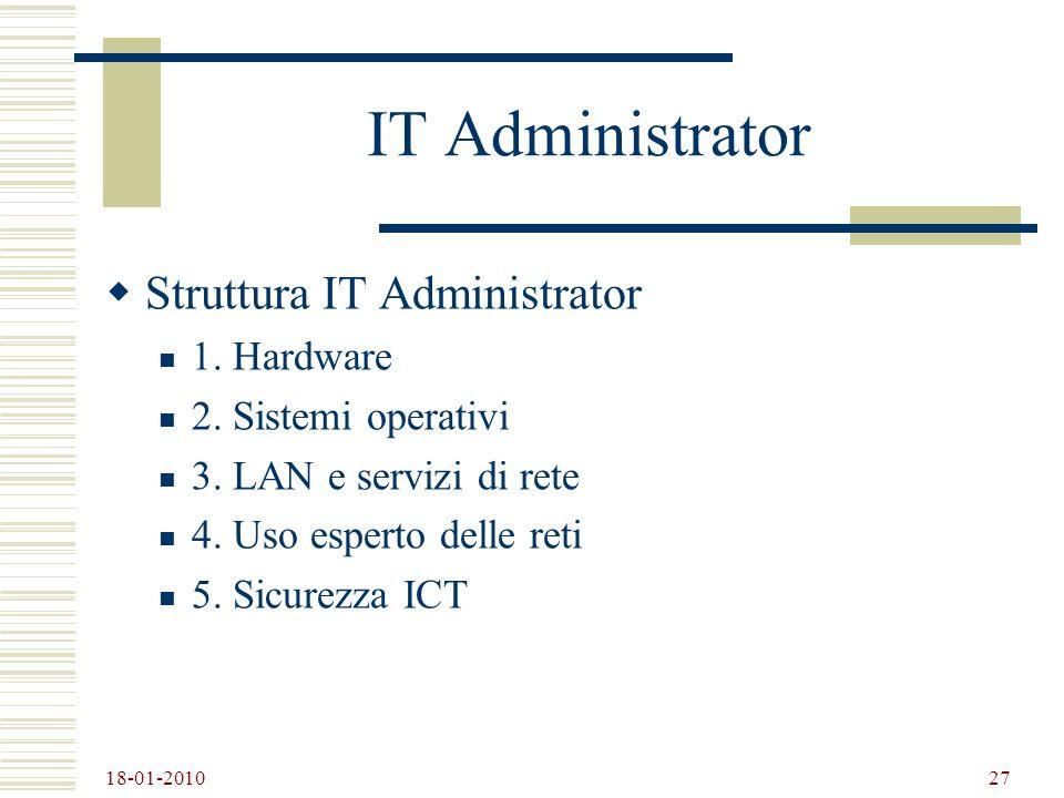 18-01-2010 27 IT Administrator Struttura IT Administrator 1. Hardware 2. Sistemi operativi 3. LAN e servizi di rete 4. Uso esperto delle reti 5. Sicur