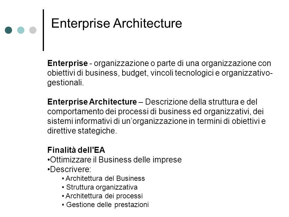 Enterprise Architecture Enterprise - organizzazione o parte di una organizzazione con obiettivi di business, budget, vincoli tecnologici e organizzati