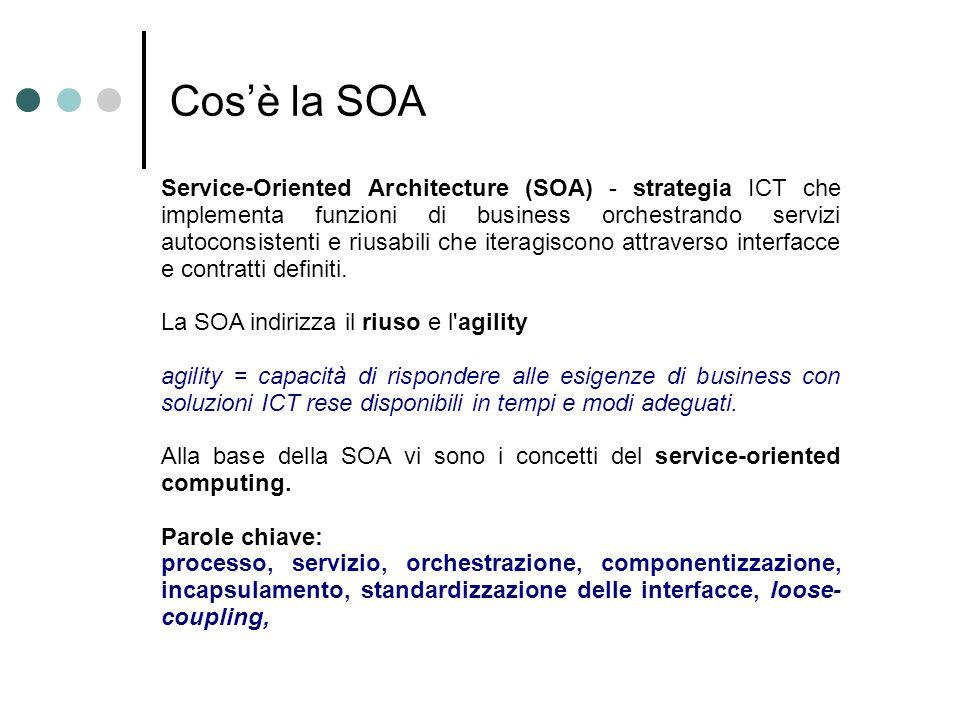 Cosè la SOA Service-Oriented Architecture (SOA) - strategia ICT che implementa funzioni di business orchestrando servizi autoconsistenti e riusabili c