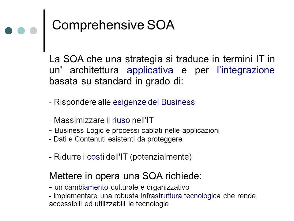 Comprehensive SOA La SOA che una strategia si traduce in termini IT in un' architettura applicativa e per lintegrazione basata su standard in grado di