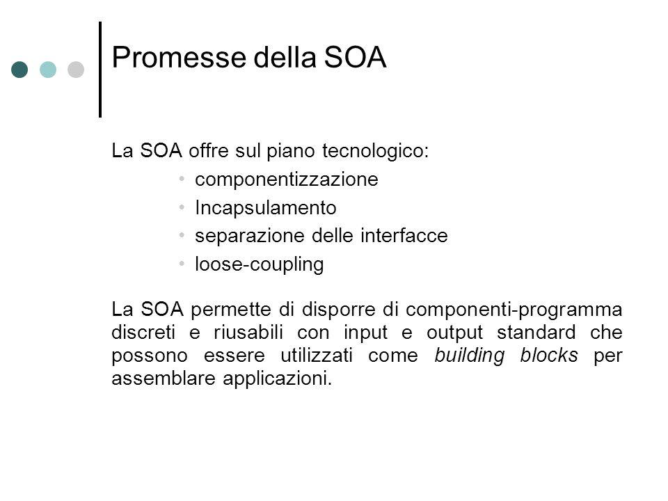 Promesse della SOA La SOA offre sul piano tecnologico: componentizzazione Incapsulamento separazione delle interfacce loose-coupling La SOA permette d