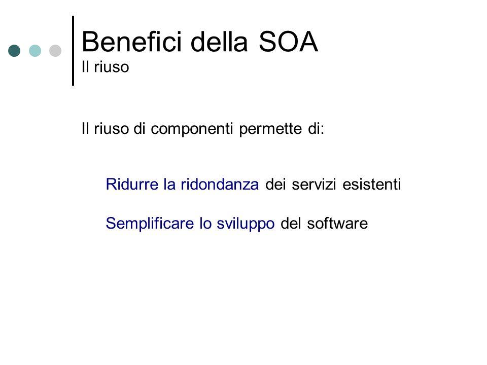 Benefici della SOA Il riuso Il riuso di componenti permette di: Ridurre la ridondanza dei servizi esistenti Semplificare lo sviluppo del software