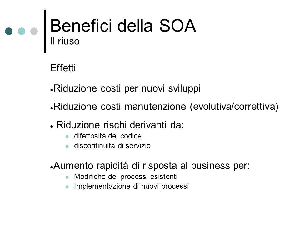 Benefici della SOA Il riuso Effetti Riduzione costi per nuovi sviluppi Riduzione costi manutenzione (evolutiva/correttiva) Riduzione rischi derivanti