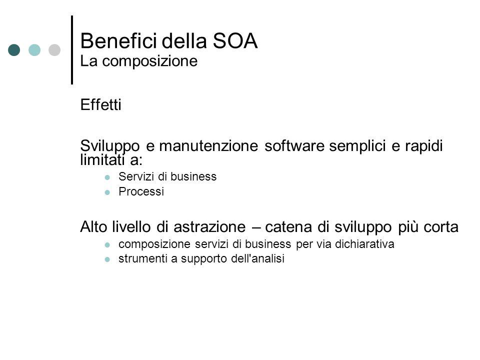 Benefici della SOA La composizione Effetti Sviluppo e manutenzione software semplici e rapidi limitati a: Servizi di business Processi Alto livello di