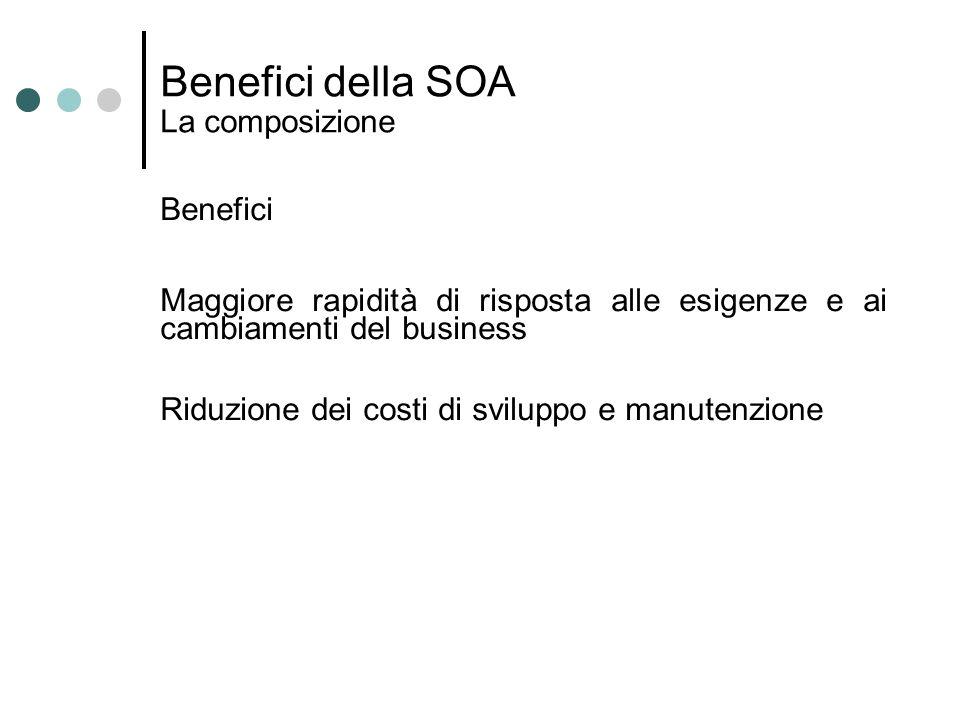 Benefici della SOA La composizione Benefici Maggiore rapidità di risposta alle esigenze e ai cambiamenti del business Riduzione dei costi di sviluppo