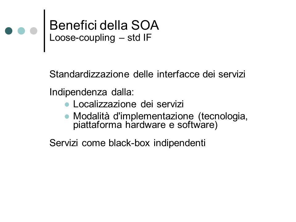 Benefici della SOA Loose-coupling – std IF Standardizzazione delle interfacce dei servizi Indipendenza dalla: Localizzazione dei servizi Modalità d'im