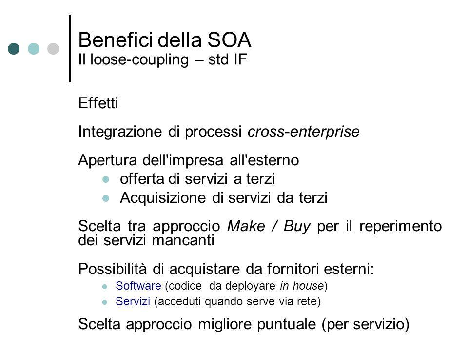 Benefici della SOA Il loose-coupling – std IF Effetti Integrazione di processi cross-enterprise Apertura dell'impresa all'esterno offerta di servizi a
