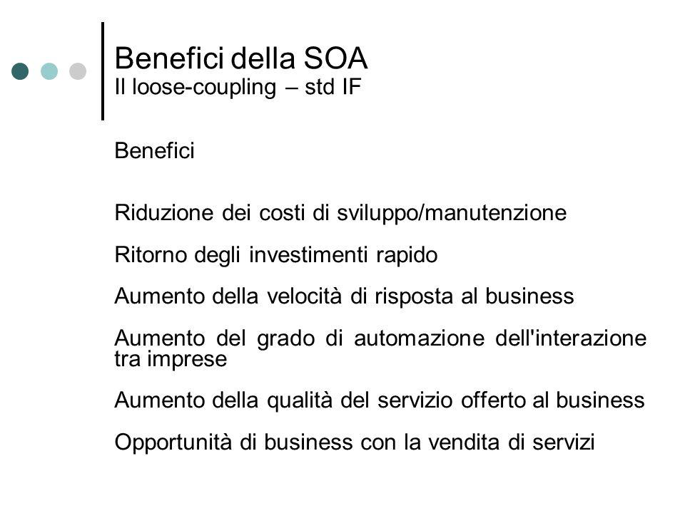 Benefici della SOA Il loose-coupling – std IF Benefici Riduzione dei costi di sviluppo/manutenzione Ritorno degli investimenti rapido Aumento della ve
