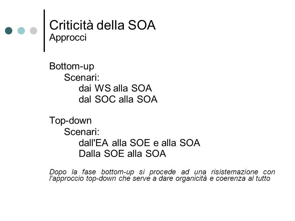 Criticità della SOA Approcci Bottom-up Scenari: dai WS alla SOA dal SOC alla SOA Top-down Scenari: dall'EA alla SOE e alla SOA Dalla SOE alla SOA Dopo