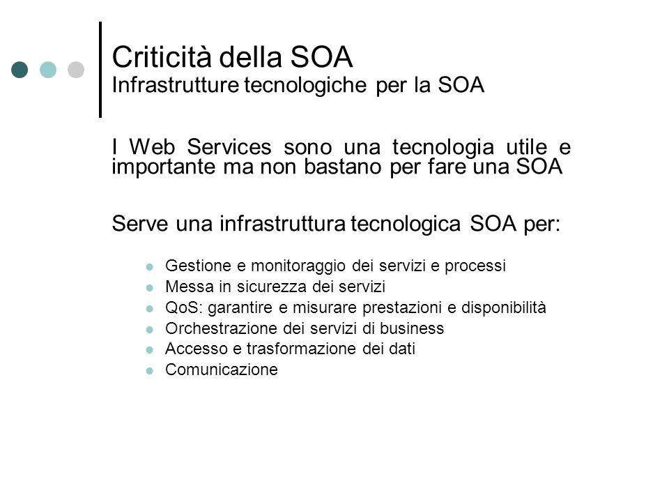 Criticità della SOA Infrastrutture tecnologiche per la SOA I Web Services sono una tecnologia utile e importante ma non bastano per fare una SOA Serve