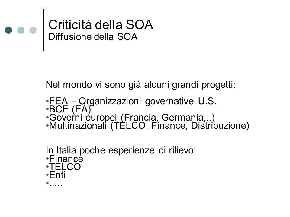 Criticità della SOA Diffusione della SOA Nel mondo vi sono già alcuni grandi progetti: FEA – Organizzazioni governative U.S. BCE (EA) Governi europei